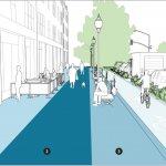Anatomia trotuarelor